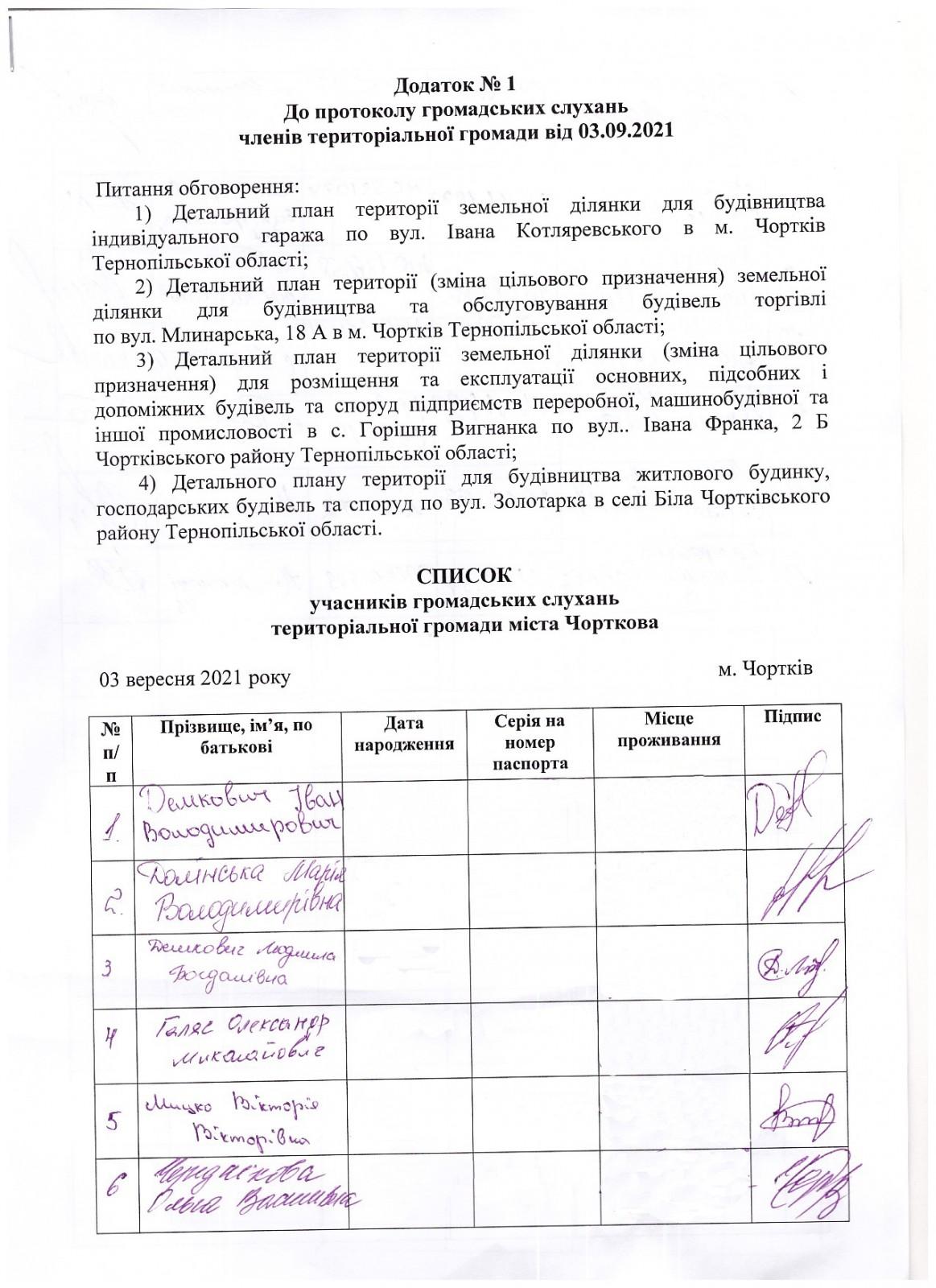 протокол громадських слухань_03-09-2021 (-9
