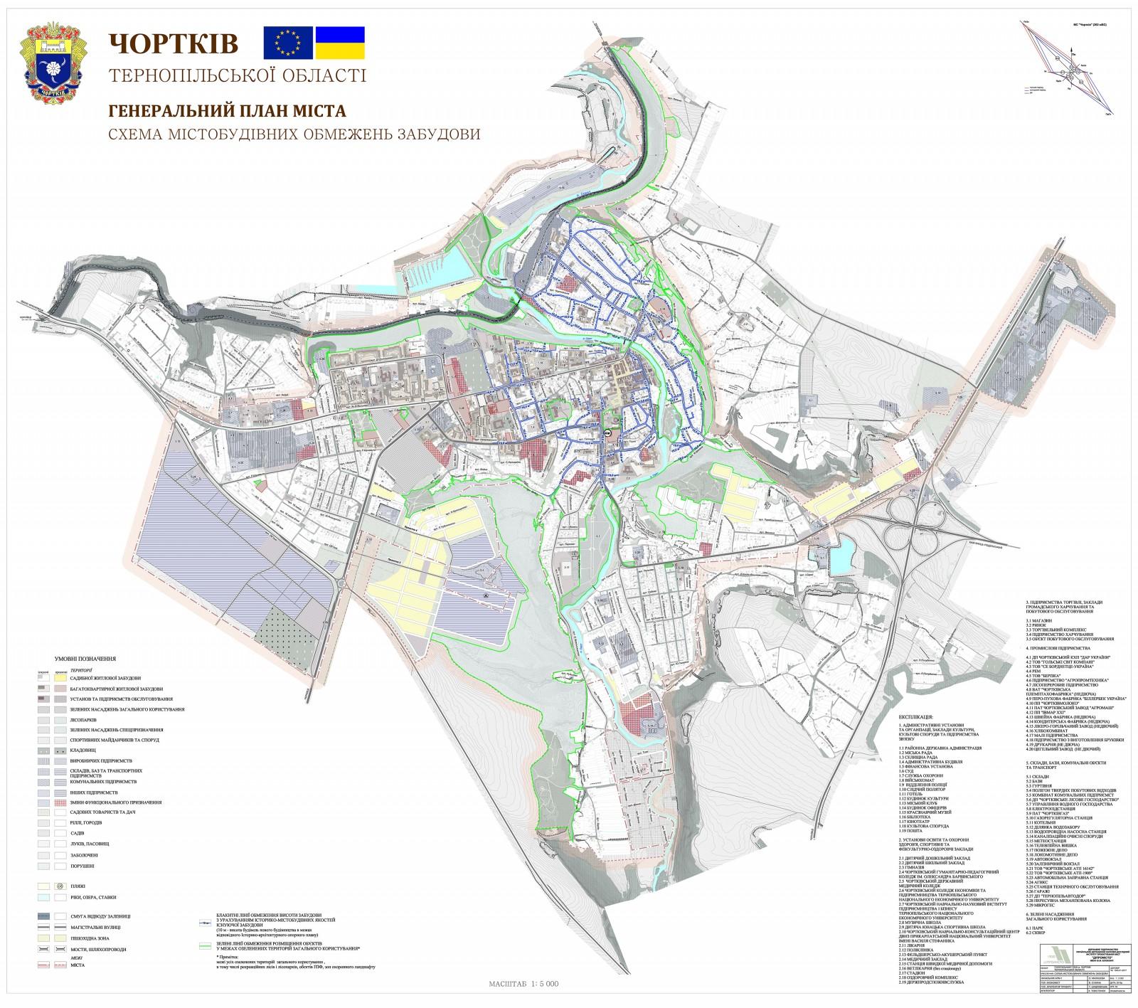 Схема містобудівних обмежень забудови