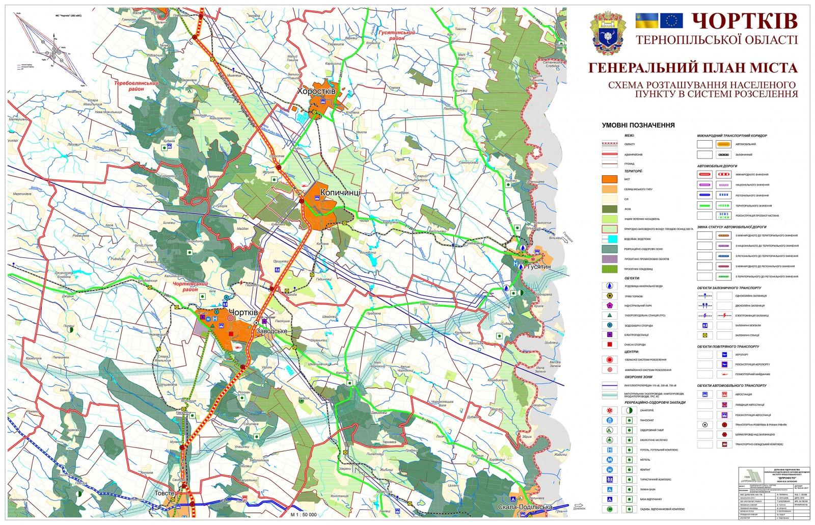 Схема розташування населеного пункту в системі розселення