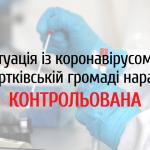 Ситуація із коронавірусом у Чортківській громаді наразі контрольована
