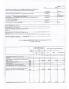 звіт про виконання фінплану ЧМСП дод.3