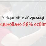 У Чортківській громаді вакциновано 88% освітян